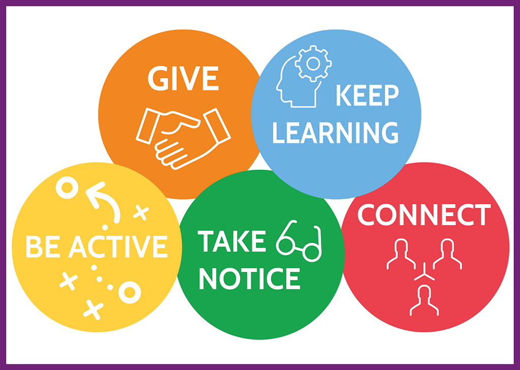 5 ways to wellbeing, give, be active, keep learning, take notice and connect